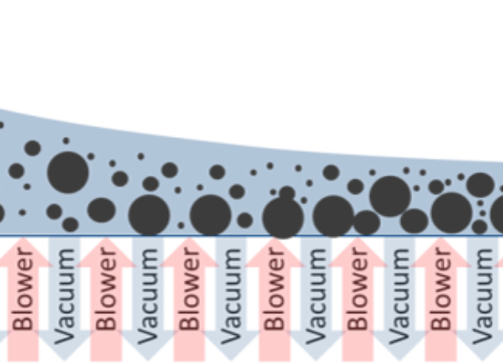 BASK Tech Belt Filter operates on a unique and patented principle